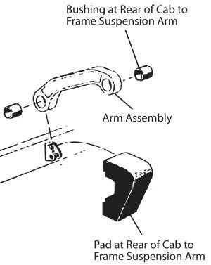 48-56 Cab to Frame Arm Assembly